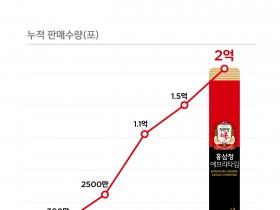 국민 홍삼스틱 정관장 홍삼정 에브리타임'2억포 돌파